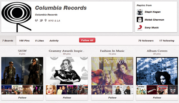 cc11 Music Labels Using Pinterest: Overview